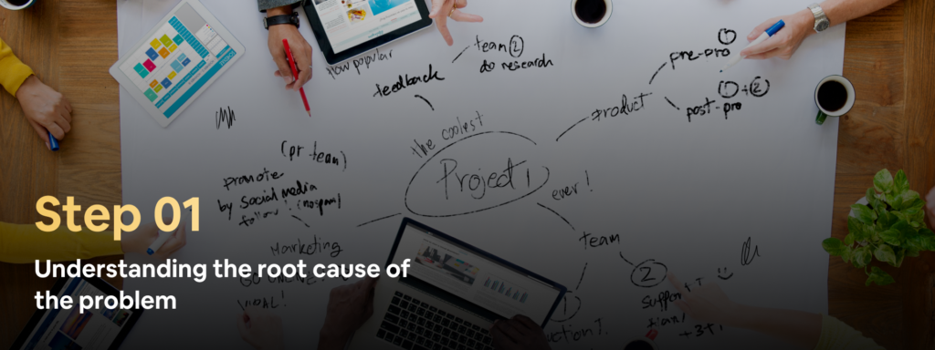 Root cause of problem