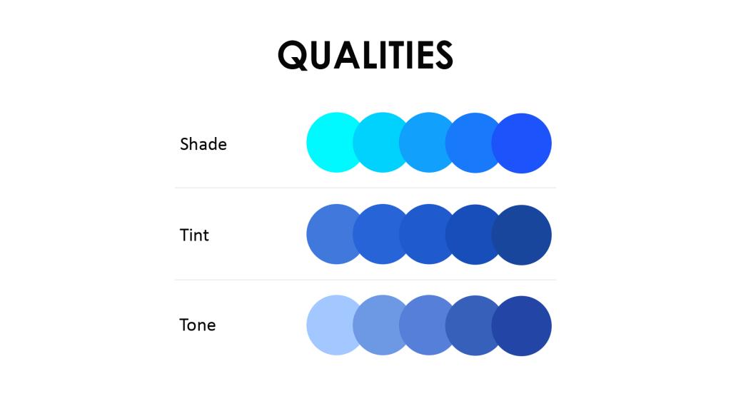 Shade , Tint , Tone